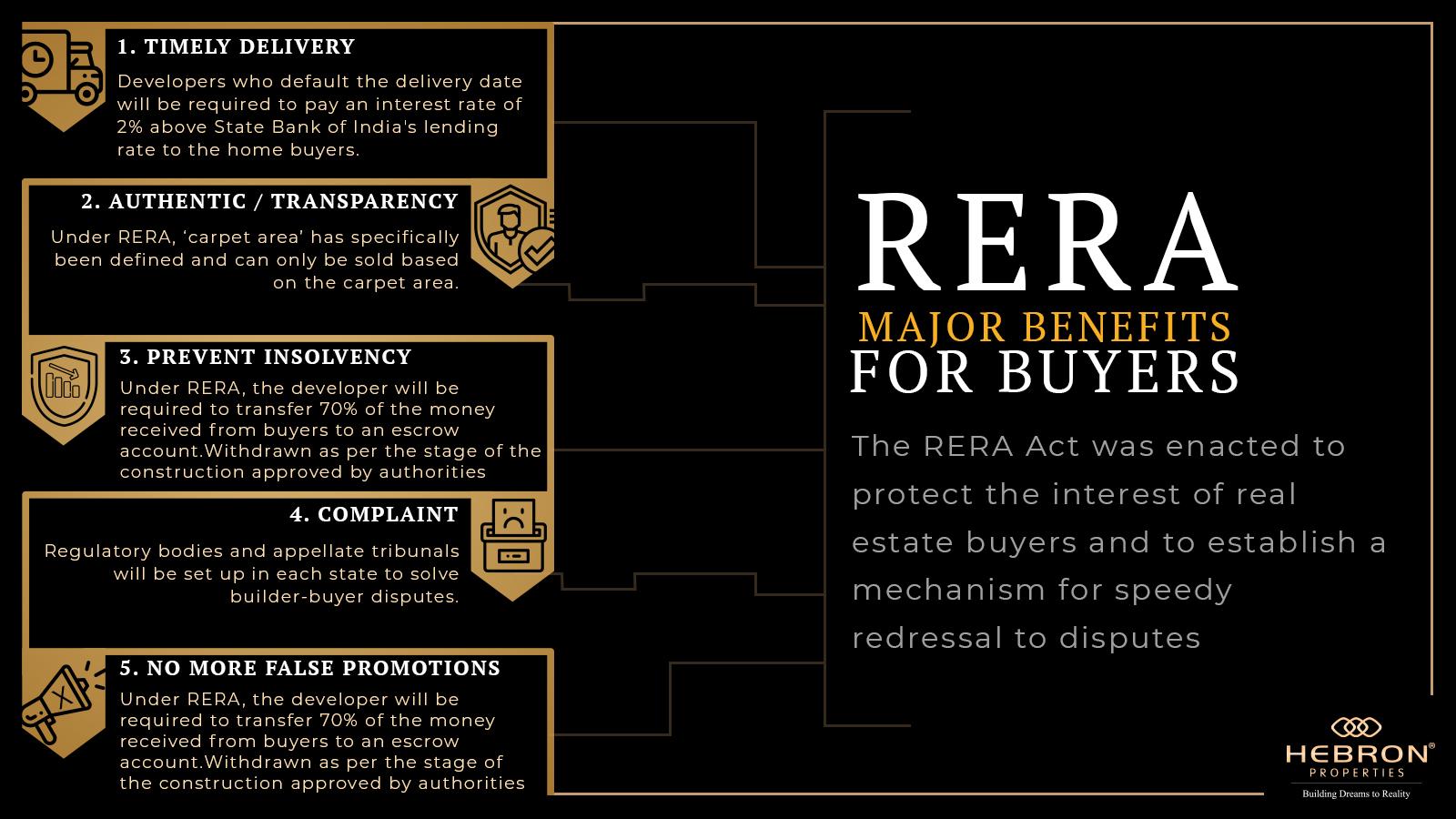 benefits of Real Estate Regulatory Authority, RERA